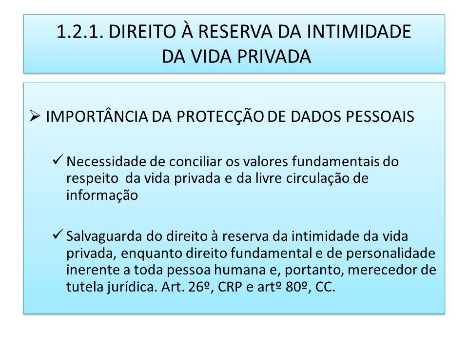 1.2.1. DIREITO À RESERVA DA INTIMIDADE DA VIDA PRIVADA