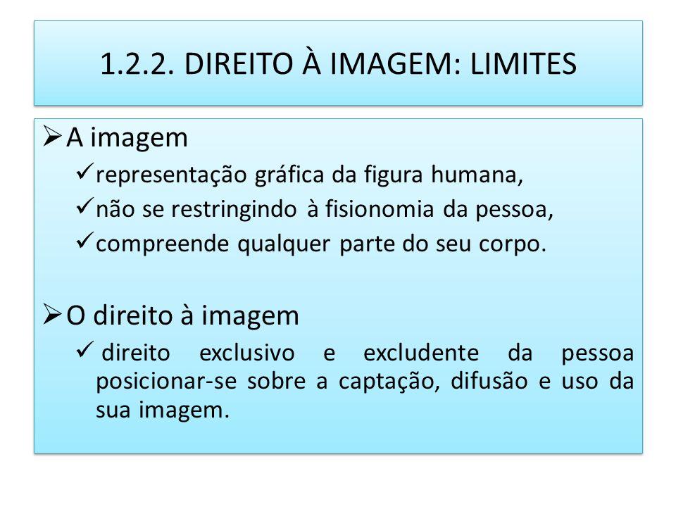 1.2.2. DIREITO À IMAGEM: LIMITES