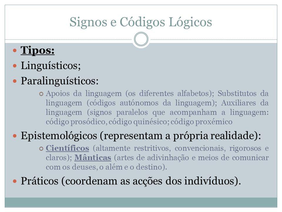 Signos e Códigos Lógicos