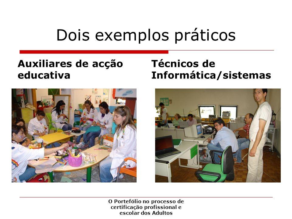Dois exemplos práticos