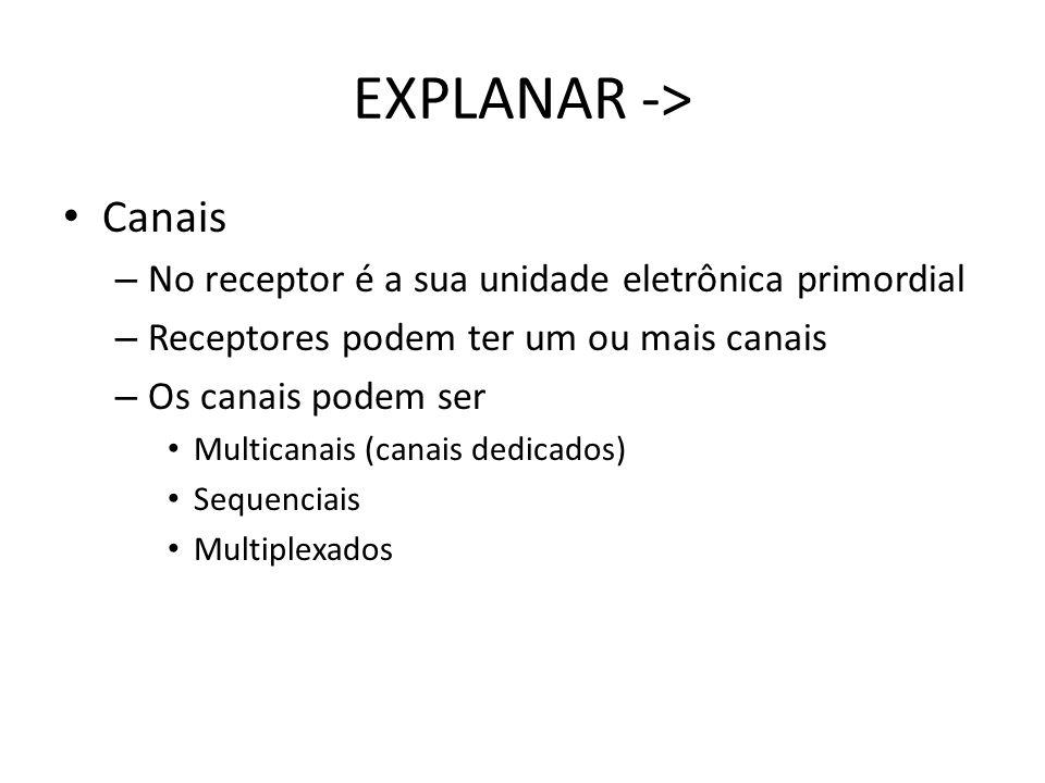 EXPLANAR -> Canais. No receptor é a sua unidade eletrônica primordial. Receptores podem ter um ou mais canais.