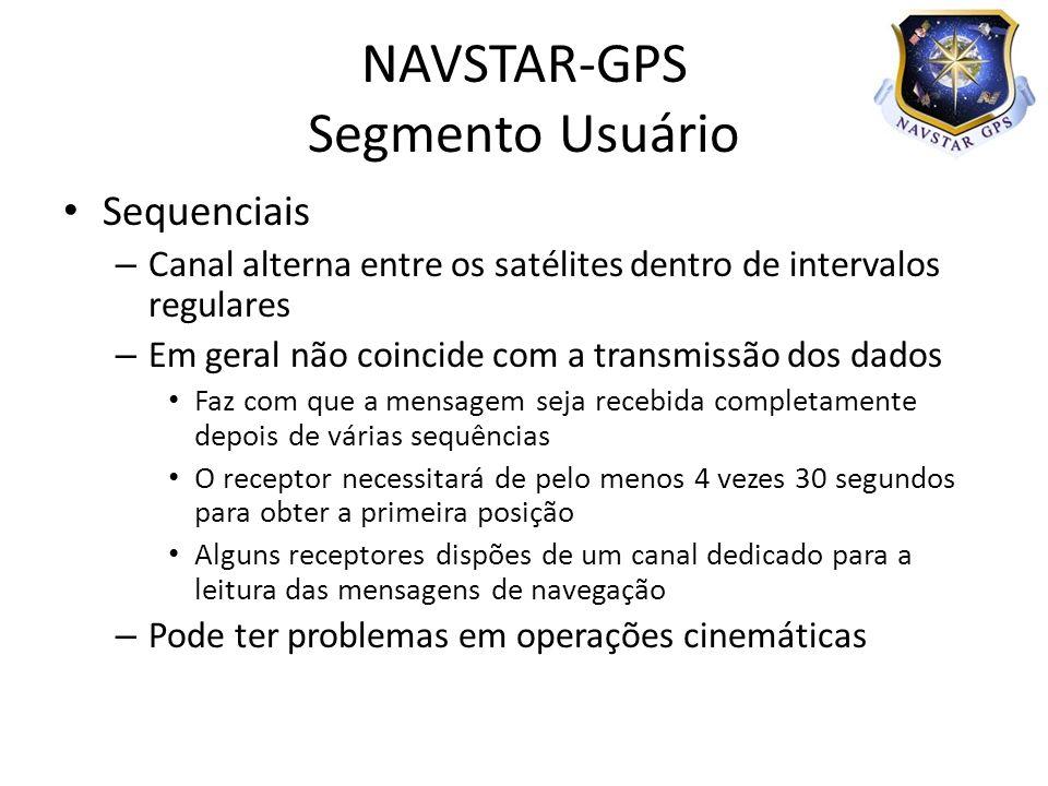 NAVSTAR-GPS Segmento Usuário