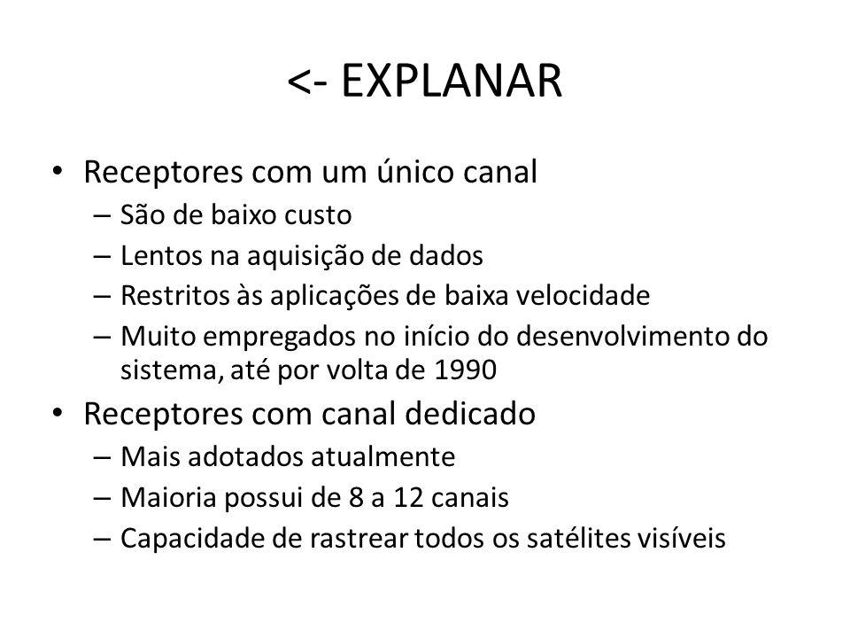 <- EXPLANAR Receptores com um único canal
