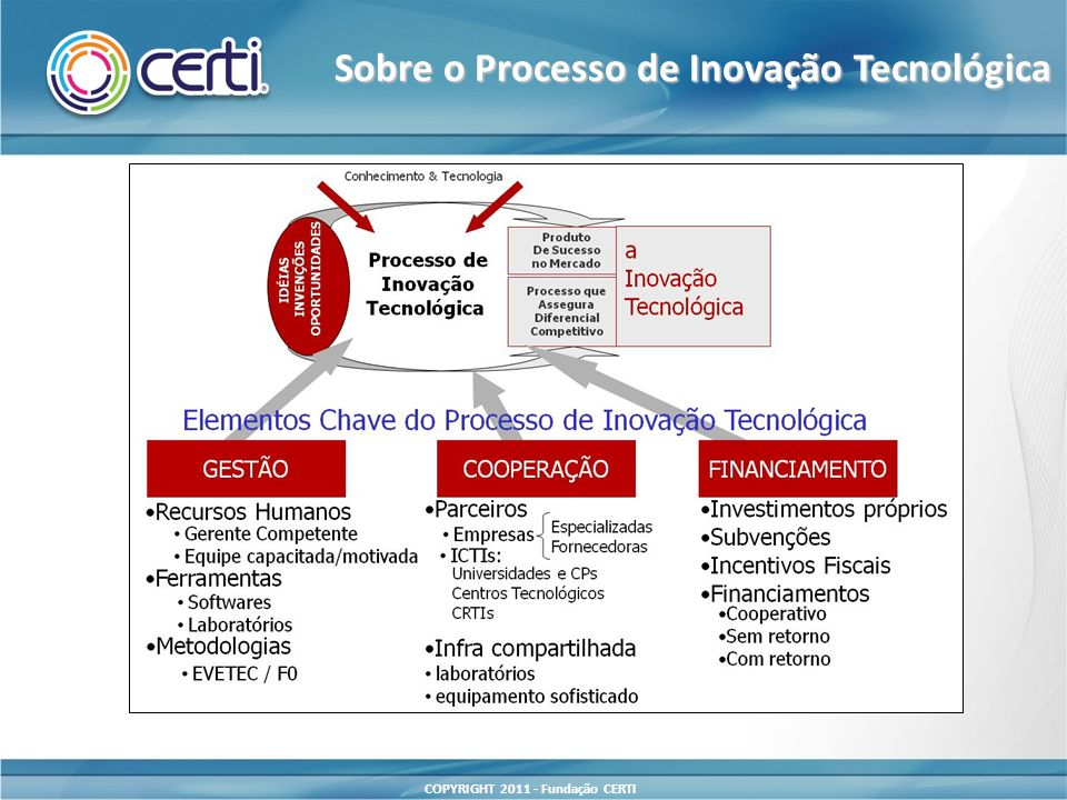 Sobre o Processo de Inovação Tecnológica