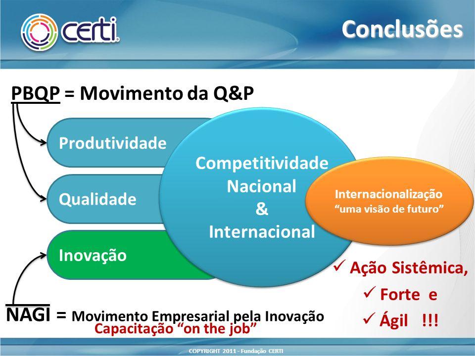 Conclusões PBQP = Movimento da Q&P
