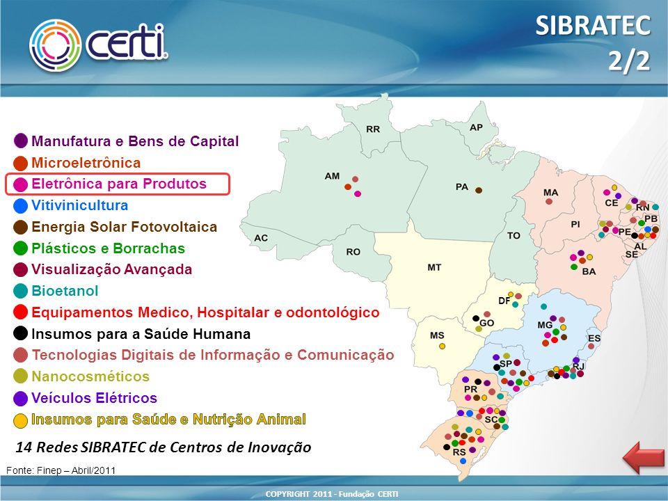 SIBRATEC 2/2 14 Redes SIBRATEC de Centros de Inovação