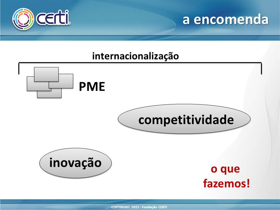 a encomenda PME competitividade inovação o que fazemos!