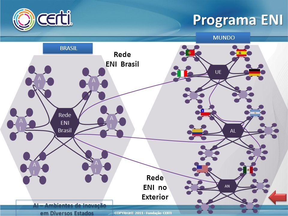Programa ENI Rede ENI Brasil Rede ENI no Exterior MUNDO BRASIL AI