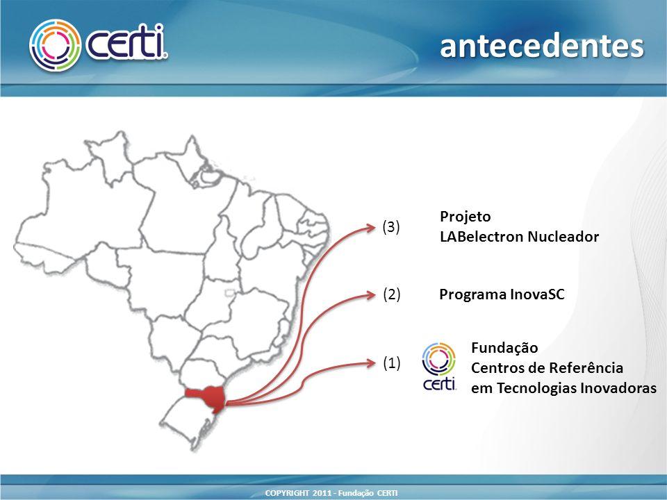 antecedentes Projeto LABelectron Nucleador (3) (2) Programa InovaSC