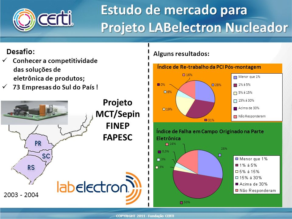Projeto LABelectron Nucleador