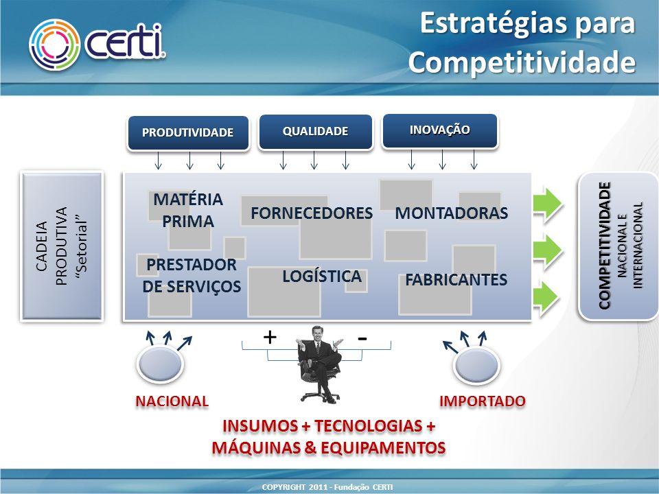 INSUMOS + TECNOLOGIAS + MÁQUINAS & EQUIPAMENTOS