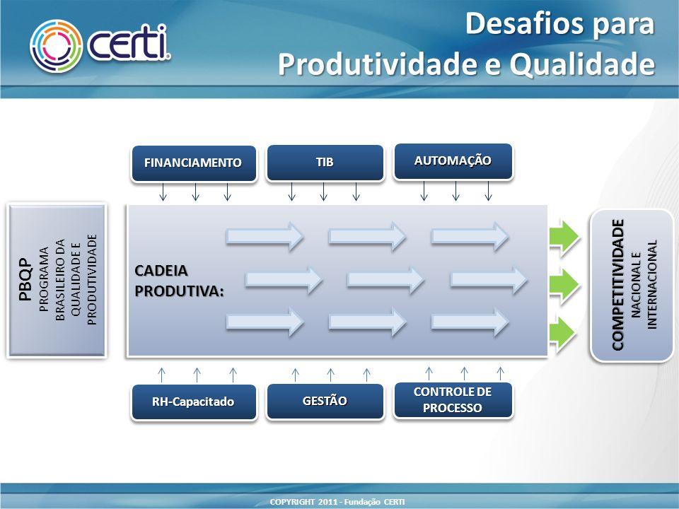 Produtividade e Qualidade