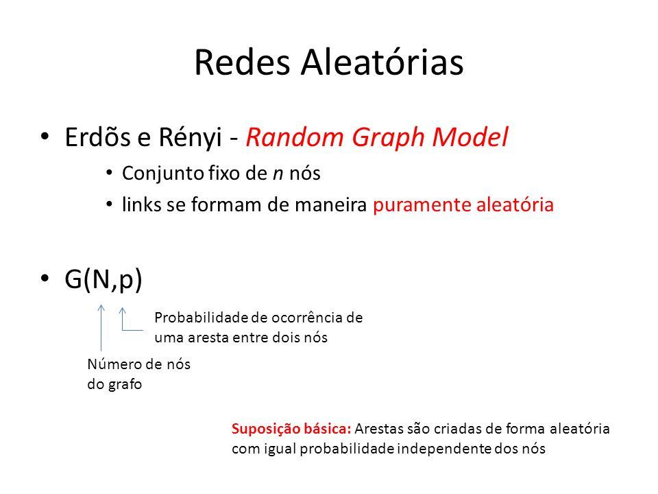 Redes Aleatórias Erdõs e Rényi - Random Graph Model G(N,p)