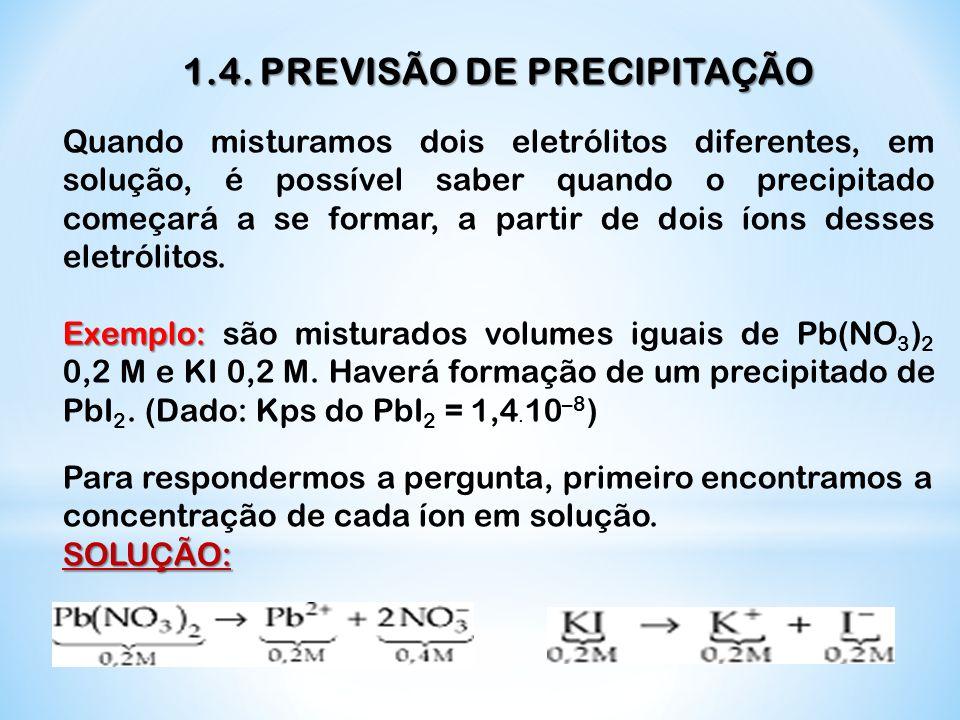 1.4. PREVISÃO DE PRECIPITAÇÃO