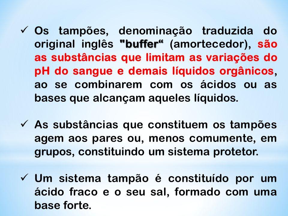 Os tampões, denominação traduzida do original inglês buffer (amortecedor), são as substâncias que limitam as variações do pH do sangue e demais líquidos orgânicos, ao se combinarem com os ácidos ou as bases que alcançam aqueles líquidos.