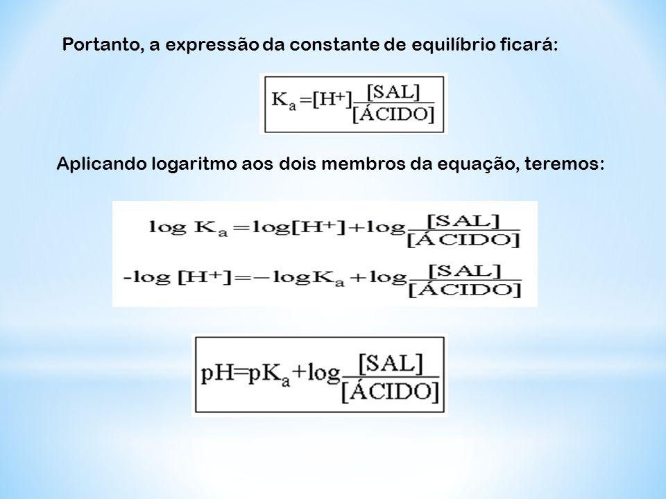 Aplicando logaritmo aos dois membros da equação, teremos: