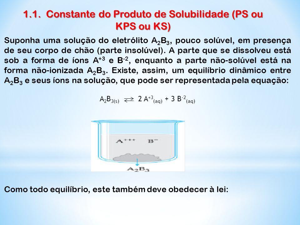 1.1. Constante do Produto de Solubilidade (PS ou KPS ou KS)