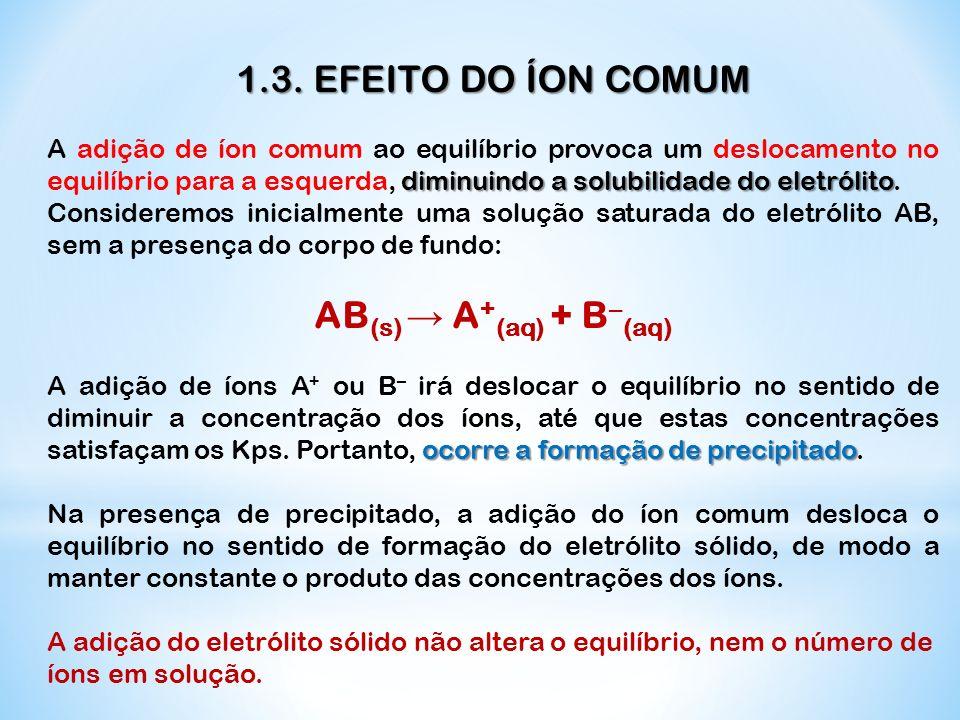 1.3. EFEITO DO ÍON COMUM AB(s) → A+(aq) + B–(aq)