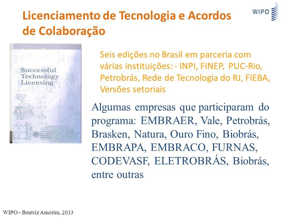 Licenciamento de Tecnologia e Acordos de Colaboração