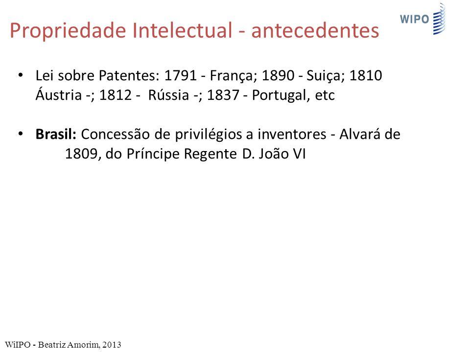 Propriedade Intelectual - antecedentes