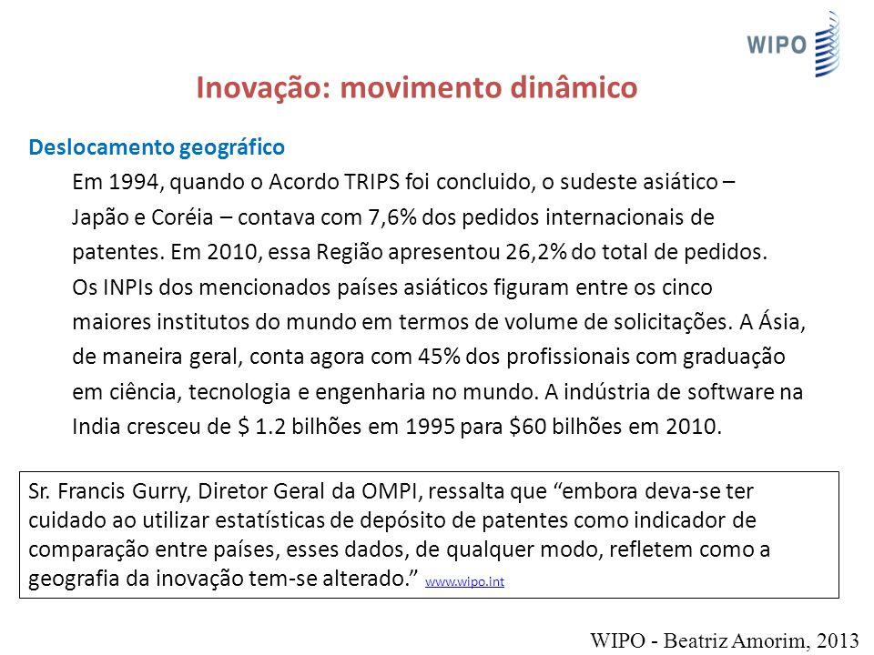 Inovação: movimento dinâmico