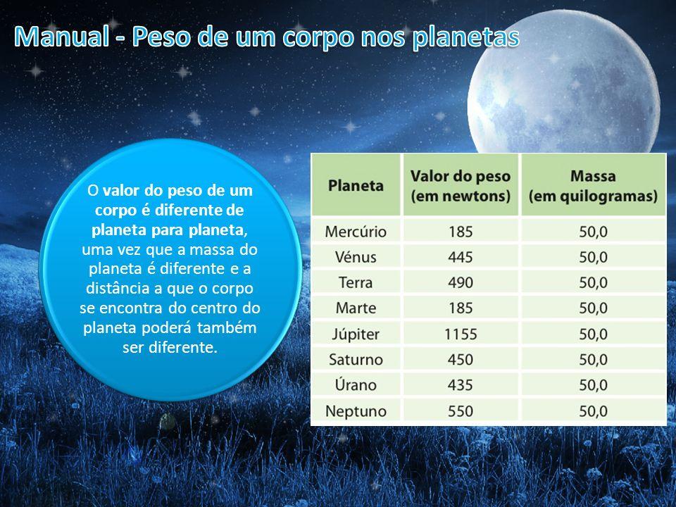 Manual - Peso de um corpo nos planetas