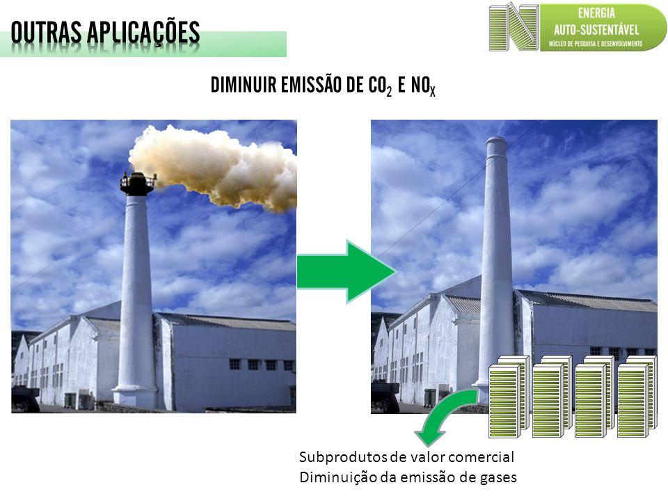 OUTRAS APLICAÇÕES DIMINUIR EMISSÃO DE CO2 E NOX