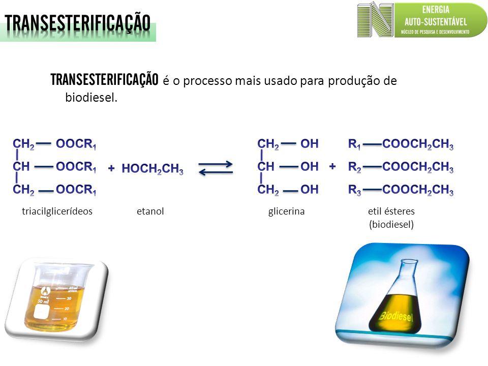 TRANSESTERIFICAÇÃO TRANSESTERIFICAÇÃO é o processo mais usado para produção de biodiesel. CH2 OOCR1.