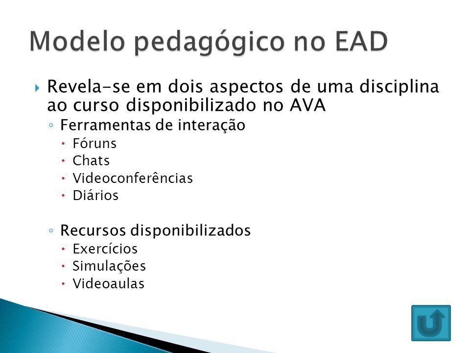 Modelo pedagógico no EAD