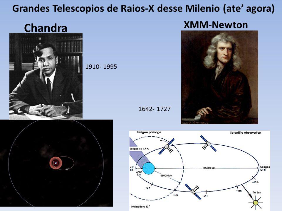 Chandra Grandes Telescopios de Raios-X desse Milenio (ate' agora)