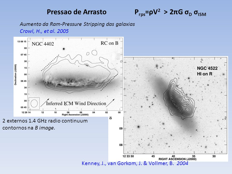 Pressao de Arrasto Prps=ρV2 > 2πG σD σISM
