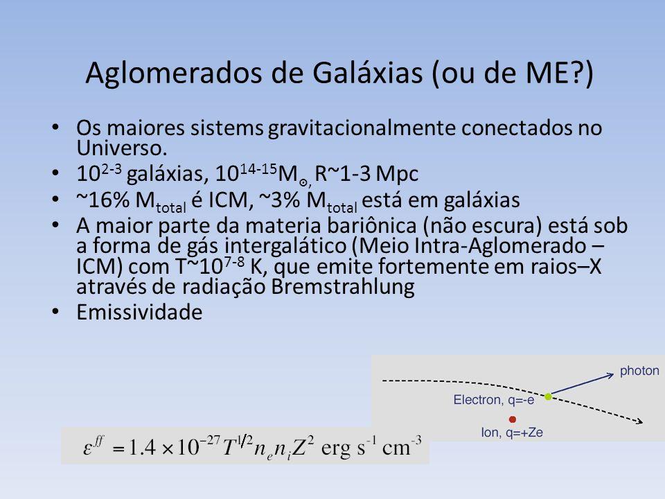 Aglomerados de Galáxias (ou de ME )