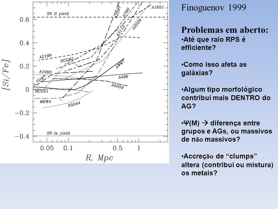 Finoguenov 1999 Problemas em aberto: Até que raio RPS é efficiente