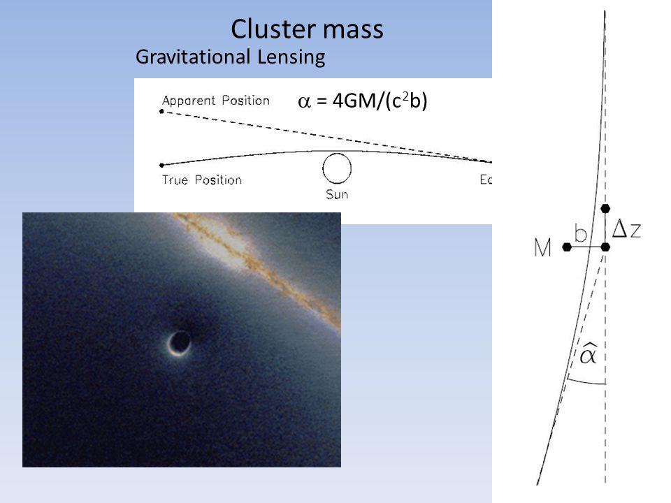 Cluster mass Gravitational Lensing  = 4GM/(c2b)