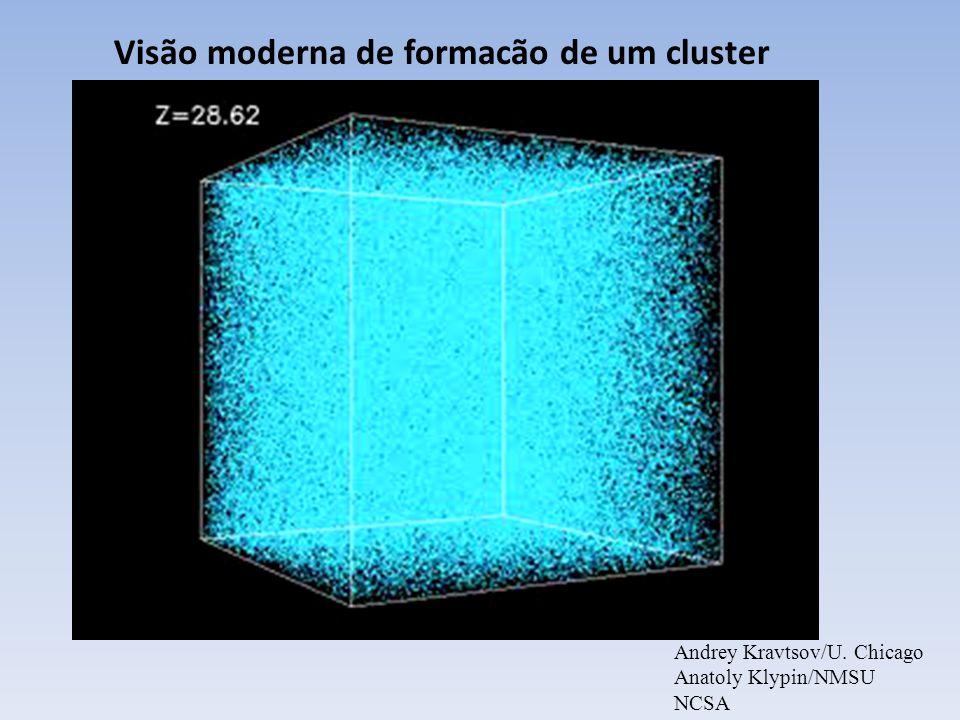 Visão moderna de formacão de um cluster