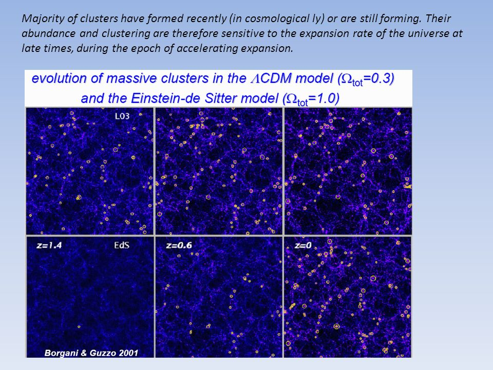 Majority of clusters have formed recently (in cosmological ly) or are still forming.