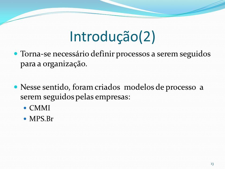 Introdução(2) Torna-se necessário definir processos a serem seguidos para a organização.