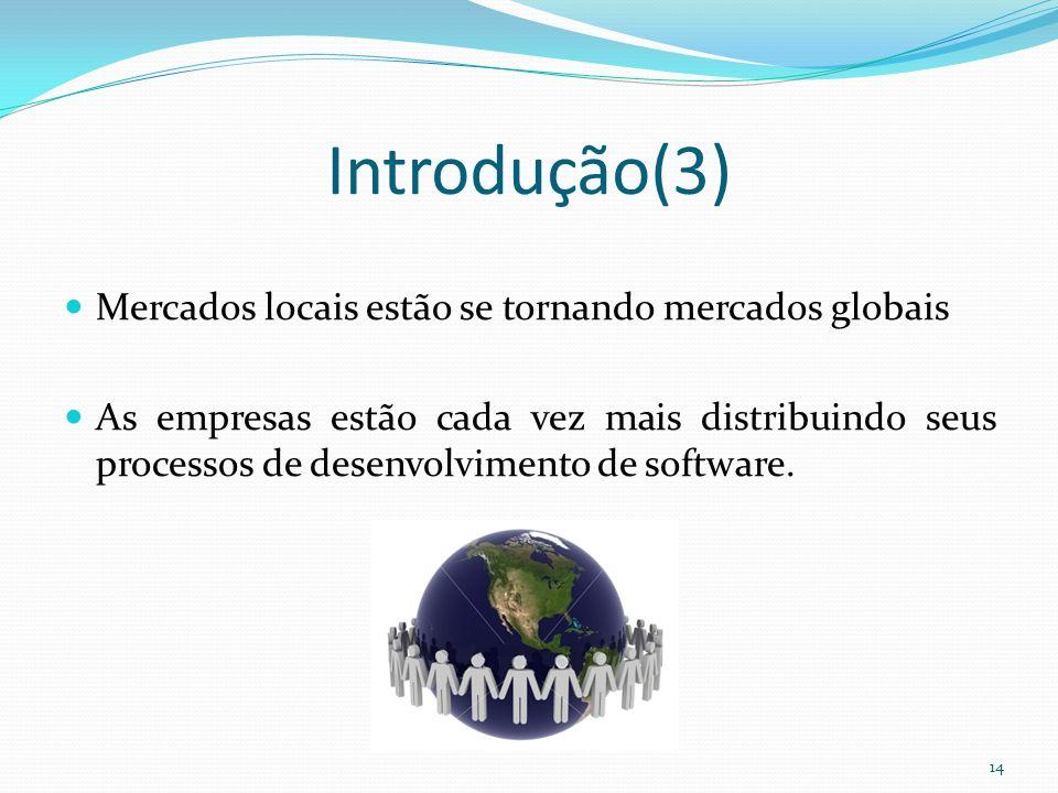 Introdução(3) Mercados locais estão se tornando mercados globais