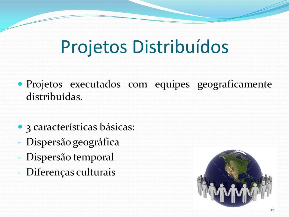 Projetos Distribuídos