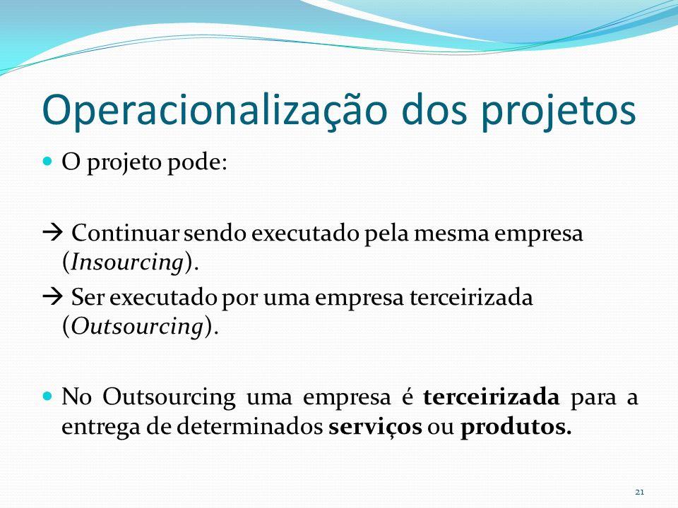 Operacionalização dos projetos