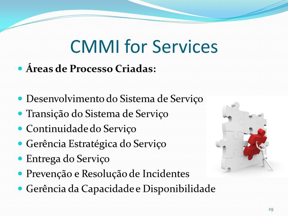 CMMI for Services Áreas de Processo Criadas:
