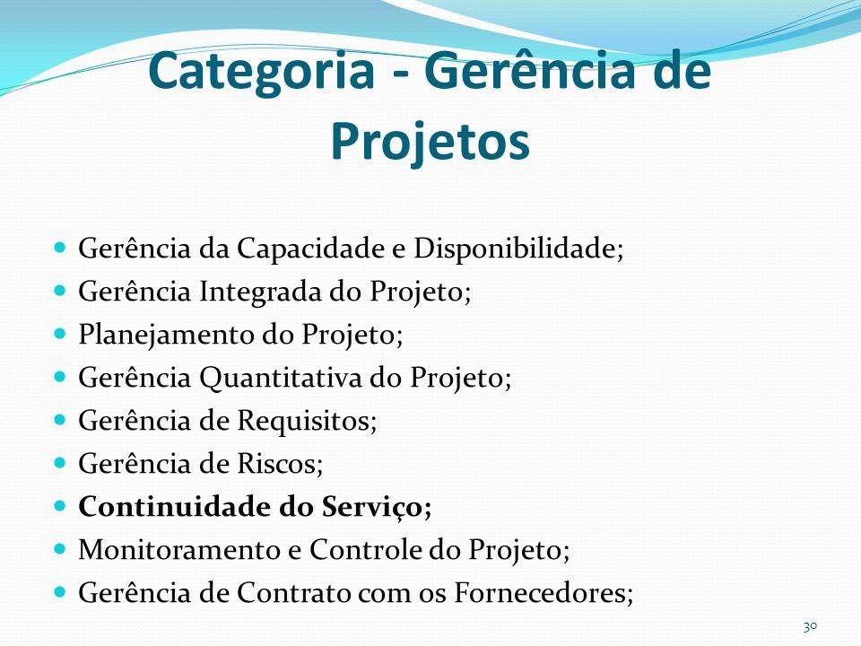 Categoria - Gerência de Projetos