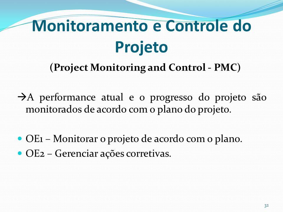 Monitoramento e Controle do Projeto