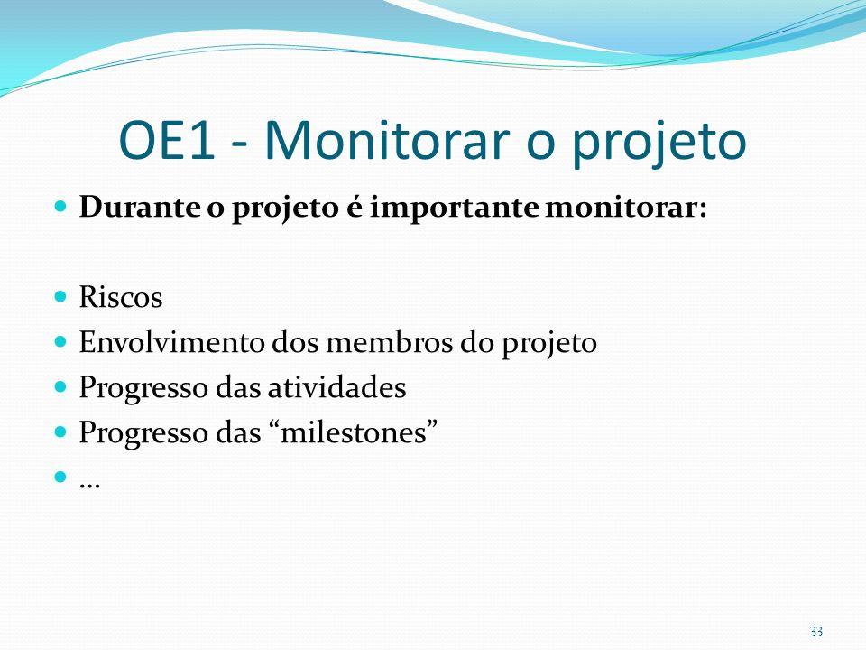 OE1 - Monitorar o projeto