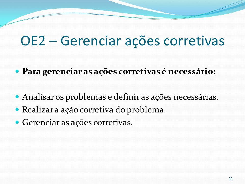 OE2 – Gerenciar ações corretivas