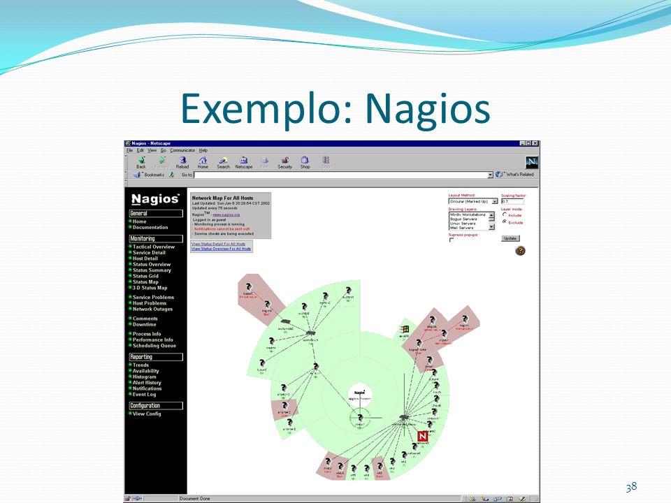 Exemplo: Nagios Um exemplo de software muito útil pra quem gerencia Redes é o Nagios.