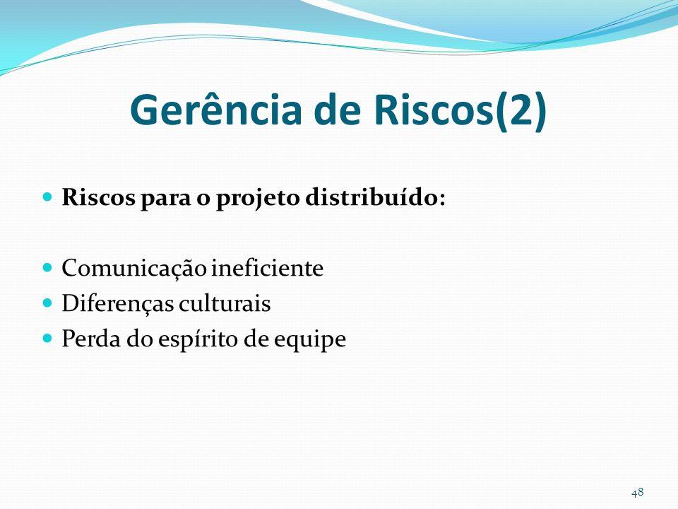 Gerência de Riscos(2) Riscos para o projeto distribuído: