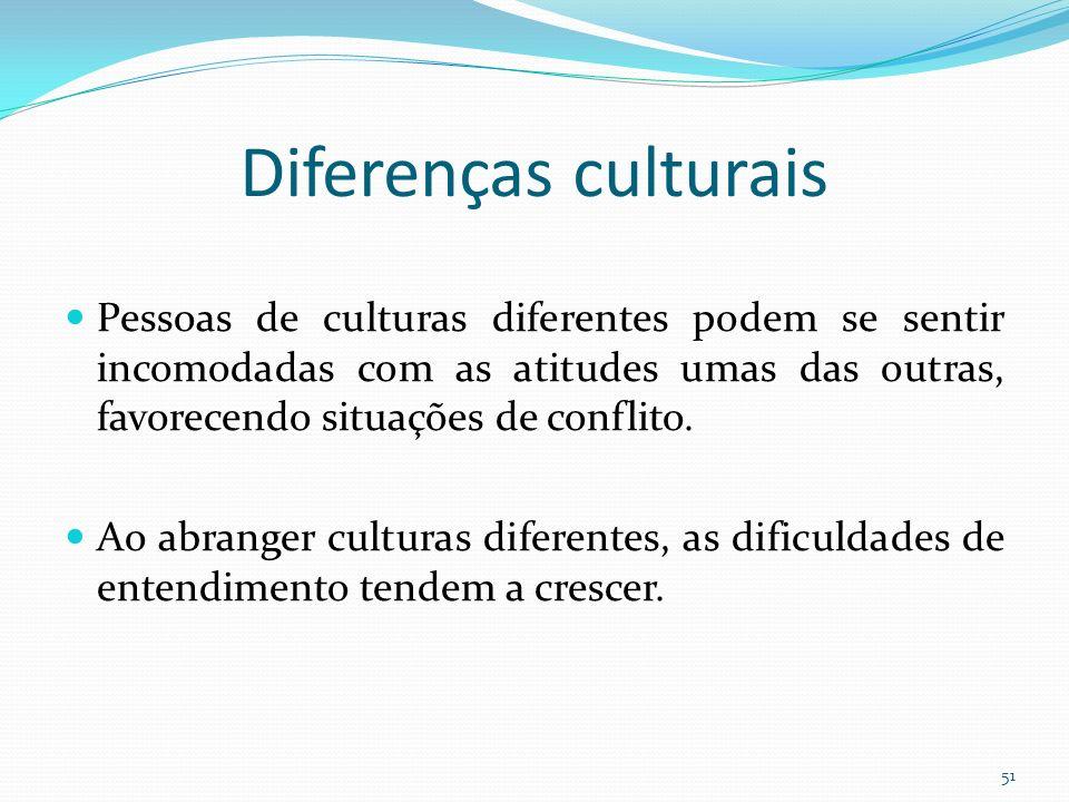 Diferenças culturais Pessoas de culturas diferentes podem se sentir incomodadas com as atitudes umas das outras, favorecendo situações de conflito.