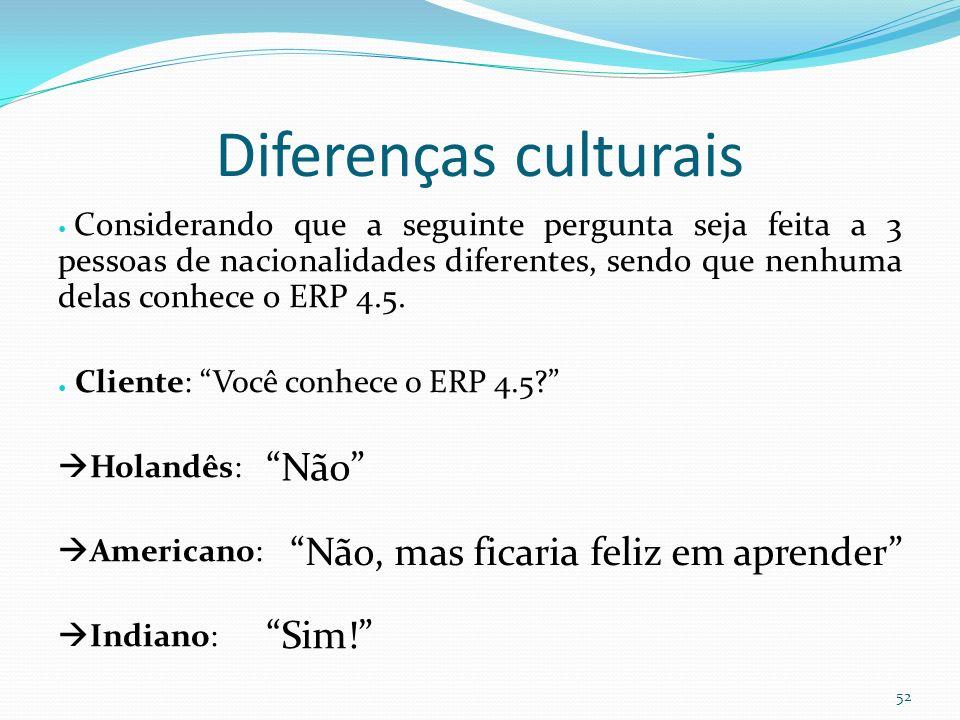 Diferenças culturais Não Não, mas ficaria feliz em aprender Sim!