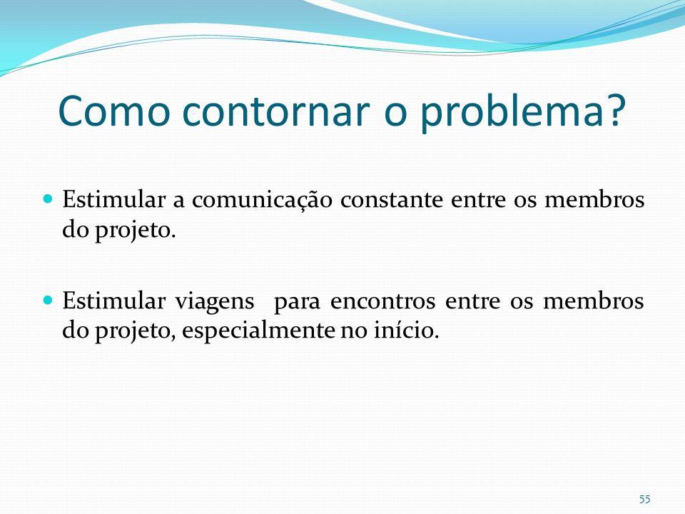 Como contornar o problema